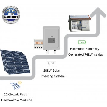 104m² Roof Surface Area Required. For UTICA® UTM-20XP Solar Energy System. Grid-Tied Connection 20kWp Photovoltaic Modules.