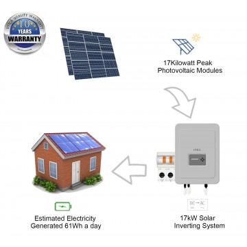 108m² Roof Surface Area Required. For UTICA® UTC-17 Solar Energy System. Grid-Tied Connection 17kWp Photovoltaic Modules.