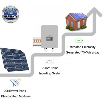120m² Roof Surface Area Required. For UTICA® UTC-20 Solar Energy System. Grid-Tied Connection 20kWp Photovoltaic Modules.