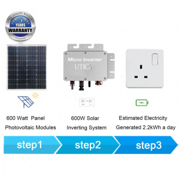 3m² Surface Area at East or West Sunlight Facing on Balcony or Behind Windows For UTICA® MPG-600 Micro Socket. Grid-Tied Connection 600 Watt Panel Photovoltaic Modules.