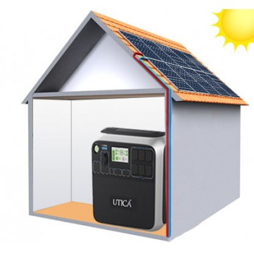 17m² Roof Surface Area Required. For UTICA® MobileGrid Generator 2500-2500 (Off-Grid Solution)