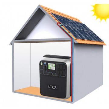 23.8m² Roof Surface Area Required. For UTICA® MobileGrid Generator 3500-3500 (Off-Grid Solution)