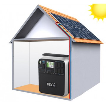 27.2m² Roof Surface Area Required. For UTICA® MobileGrid Generator 4000-4000 (Off-Grid Solution)