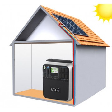 3.4m² Roof Surface Area Required. For UTICA® MobileGrid Generator 500-500 (Off-Grid Solution)