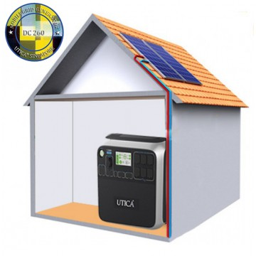1.5m² Roof Surface Area Required. For UTICA® MobileGrid Generator DC 260W (Off-Grid Solution)