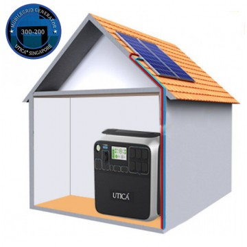 1.5m² Roof Surface Area Required. For UTICA® MobileGrid Generator 300-200 (Off-Grid Solution)