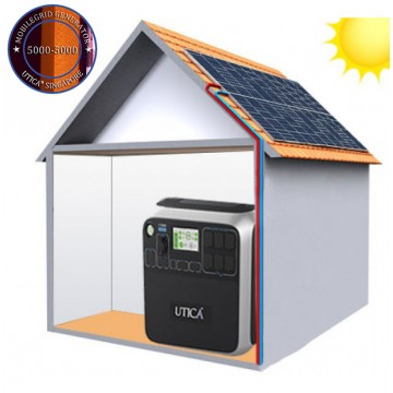 34m² Roof Surface Area Required. For UTICA® MobileGrid Generator 5000-5000 (Off-Grid Solution)